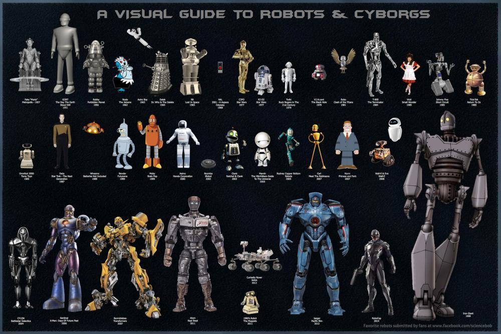 robots_large.jpg